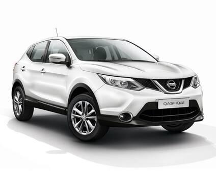 SkyRent предлагает на взять на прокат Nissan Qashqai в Крыму